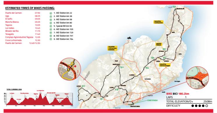 ironman lanzarote bike course profile